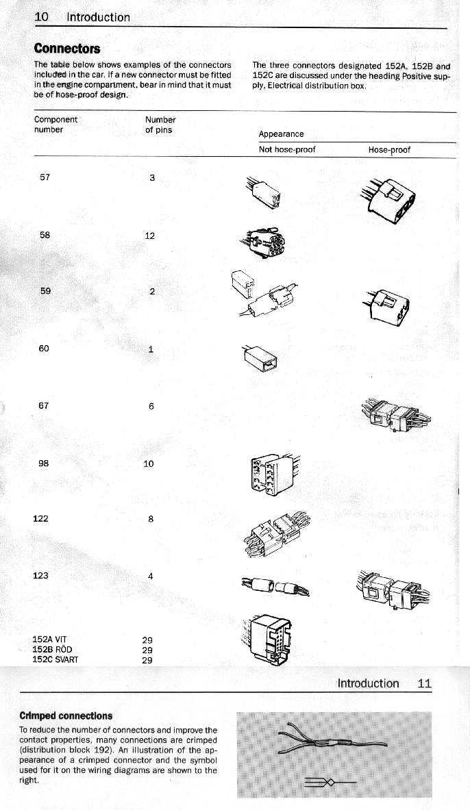 electrical 900 89 90 rh townsendimports com Saab Electrical Wiring Diagrams Saab 9 3 Electric Diagram