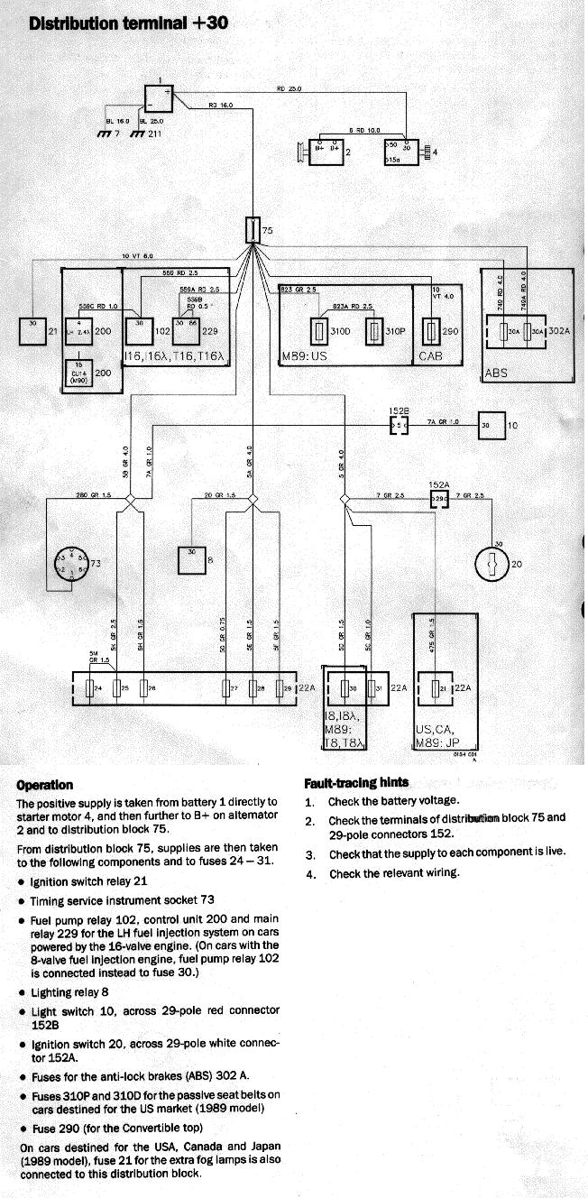 electrical_900_89 90 saab 900 engine 6 using the wiring diagram 7 using a universal instrument for fault tracing 8 9
