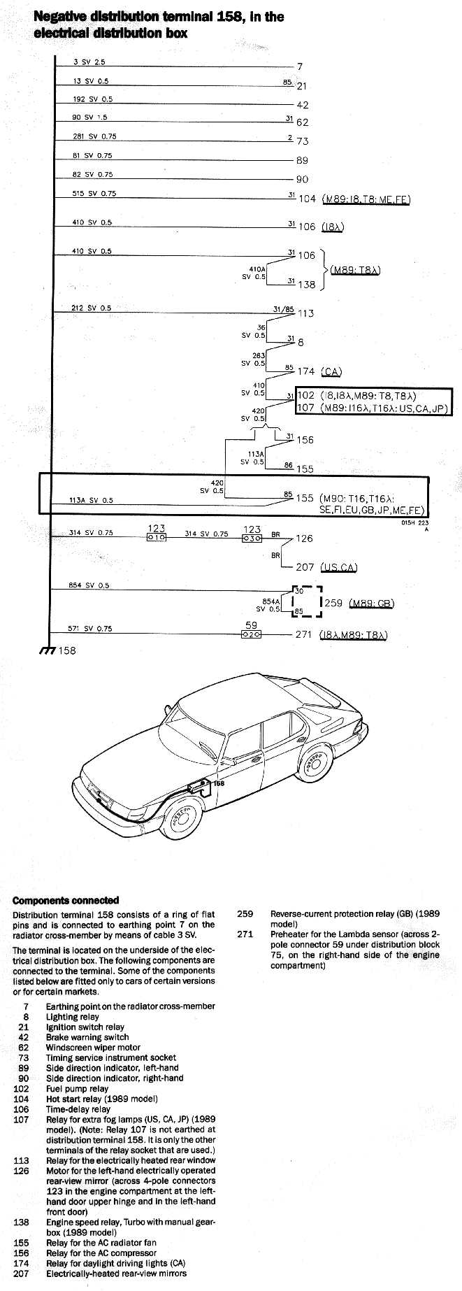 Electrical 900 89 90 Wiring Diagram For Ignition Vtween Amplifier And Earthing Point 300 Brake Unit 1989 Model 36 117 Between The Switch Handbrake Lever