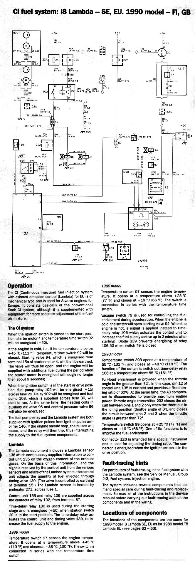 89 Saab 900 Wiring Diagram Great Design Of Fuse Box In 93 84 Se Engine Oil Line 2003 9 3 Parts