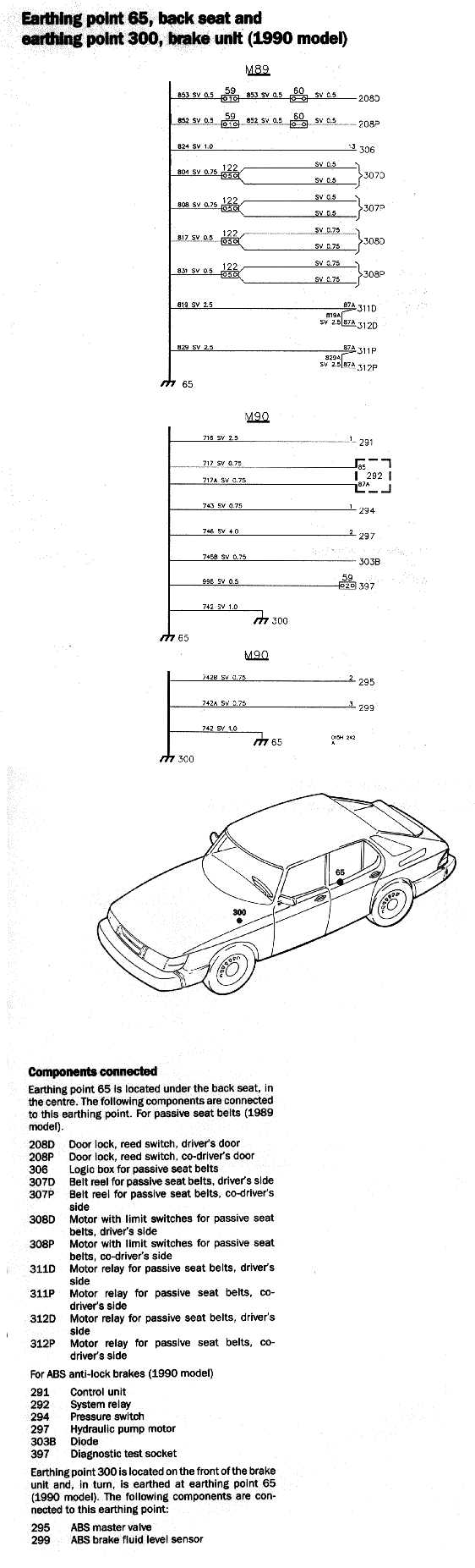 Electrical 900 89 90 Saab Ignition Wiring Diagram Between The Switch And Handbrake Lever 38 Negative Distribution Terminal 158 In Box