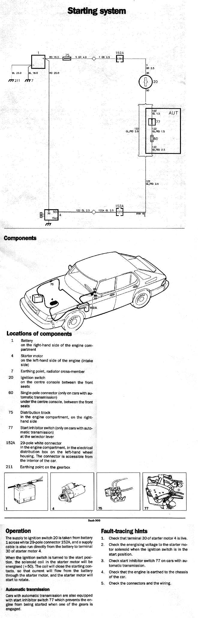 Electrical 900 89 90 Wiring Diagram For 1990 Saab 38 Negative Distribution Terminal 158 In The Box 40 Earthing Point 201 Engine